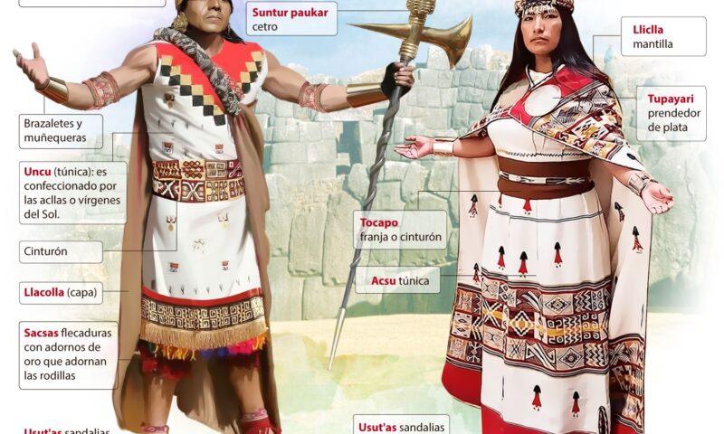 La indumentaria del Inca y la Coya